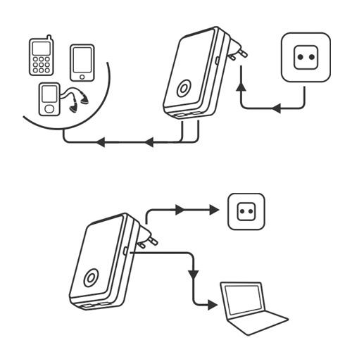 Easy Home Power Combo