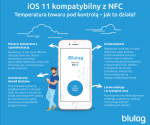 blulog_ios11_kompatybilny_z NFC