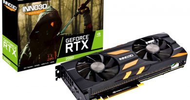 INNO3D GeForce RTX 2080 X2 OC (Card+Box)
