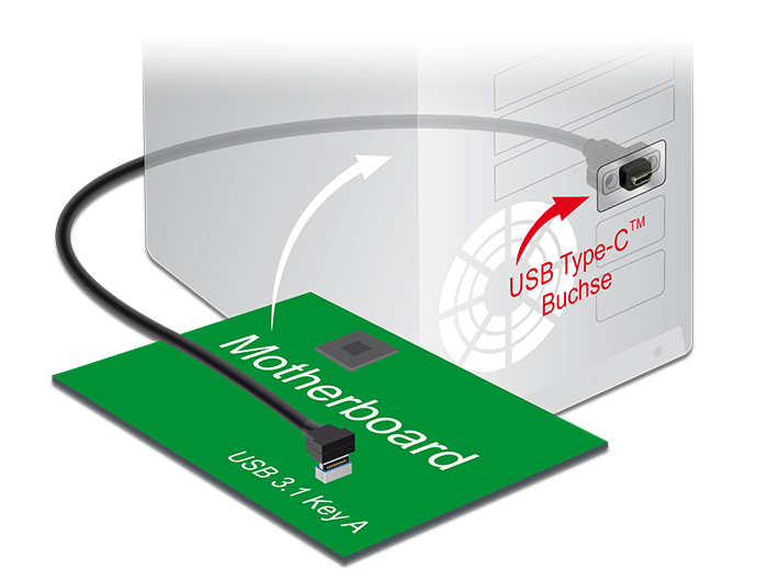 montaz portu USB typu C